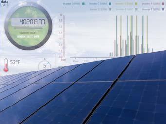Solar System Monitoring